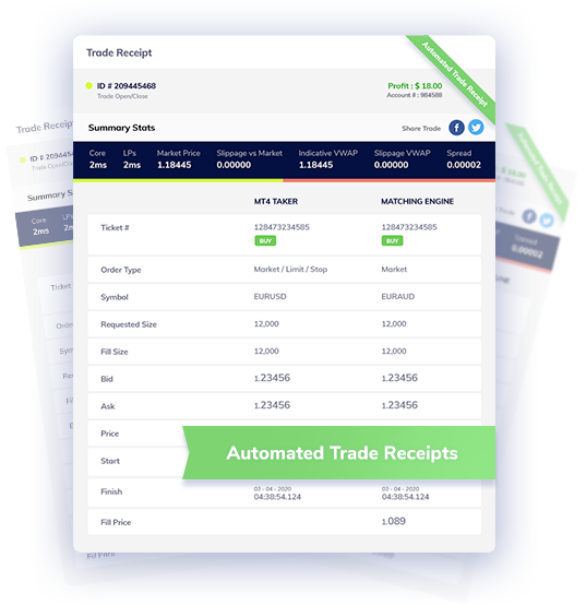 Global Prime Trade Receipts